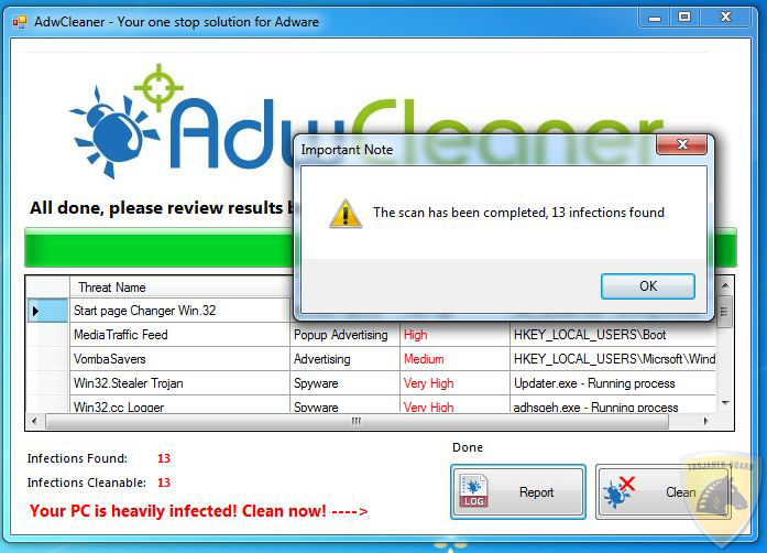 Fake Adwcleaner Funde