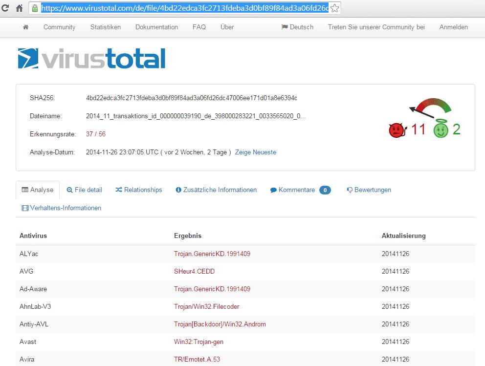 Ergebnis von Virustotal